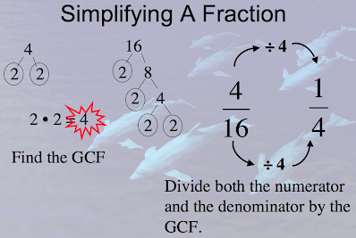 how to find the mean of fractions