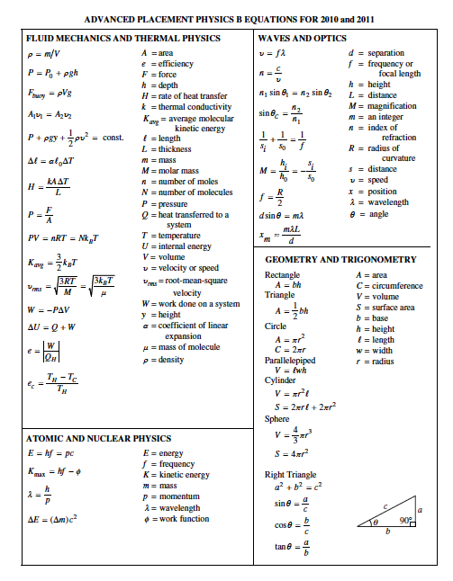 fluid dynamics equation sheet. physics ap equation sheet jennarocca fluid dynamics u
