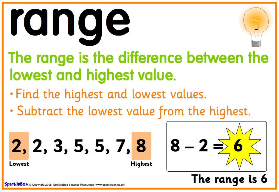 how to put range in turing