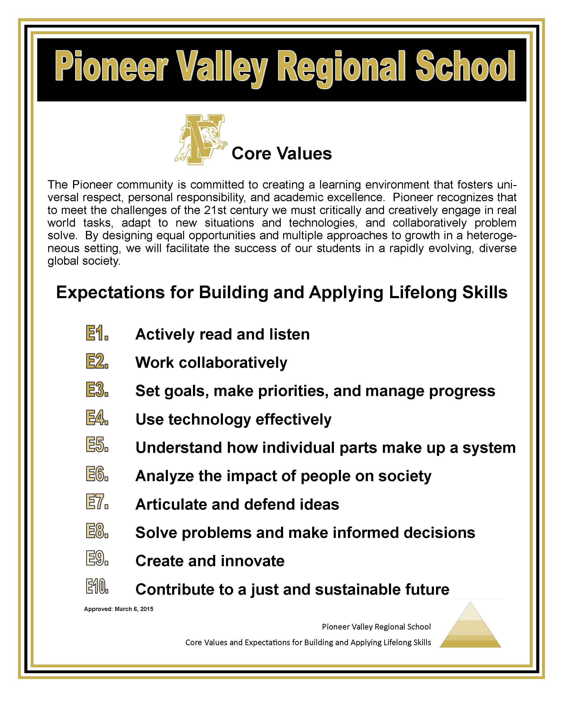digital portfolios core values and expectations