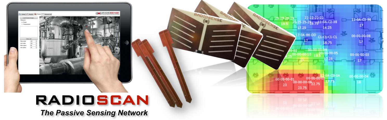 Radio Scan Kit