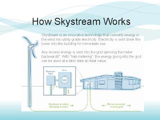 Southwest Windpower Skystream 3 7 Wind Turbine The Wind
