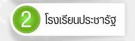 https://sites.google.com/a/ssbr.go.th/ssbr_32/rongreiyn-pracha-rath-sphm-32