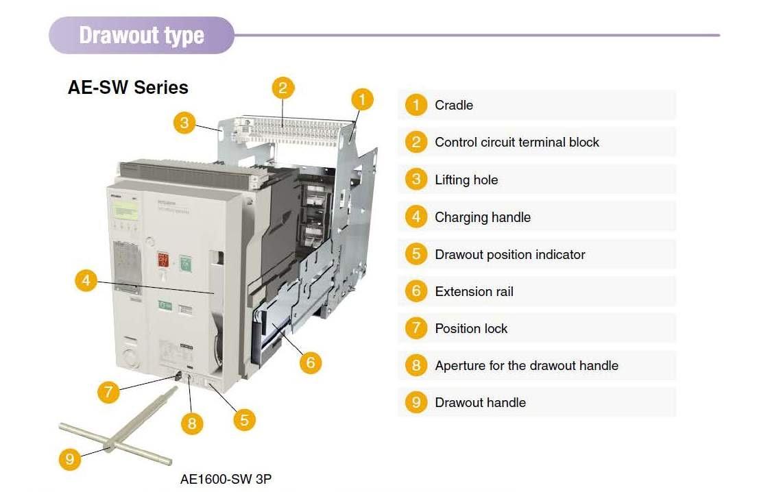 Acb Mitsubishi Relectrics