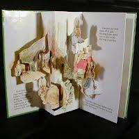 Meet Peter Rabbit Vintage Pop-up Book, Allan Publishers 1986