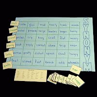 Teacher Made Educational Synonym Matching Game