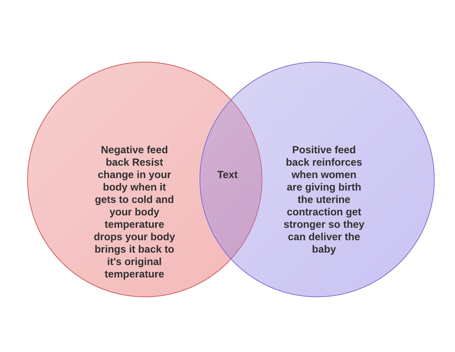 anatomy vs physiology venn diagram - Gecce.tackletarts.co