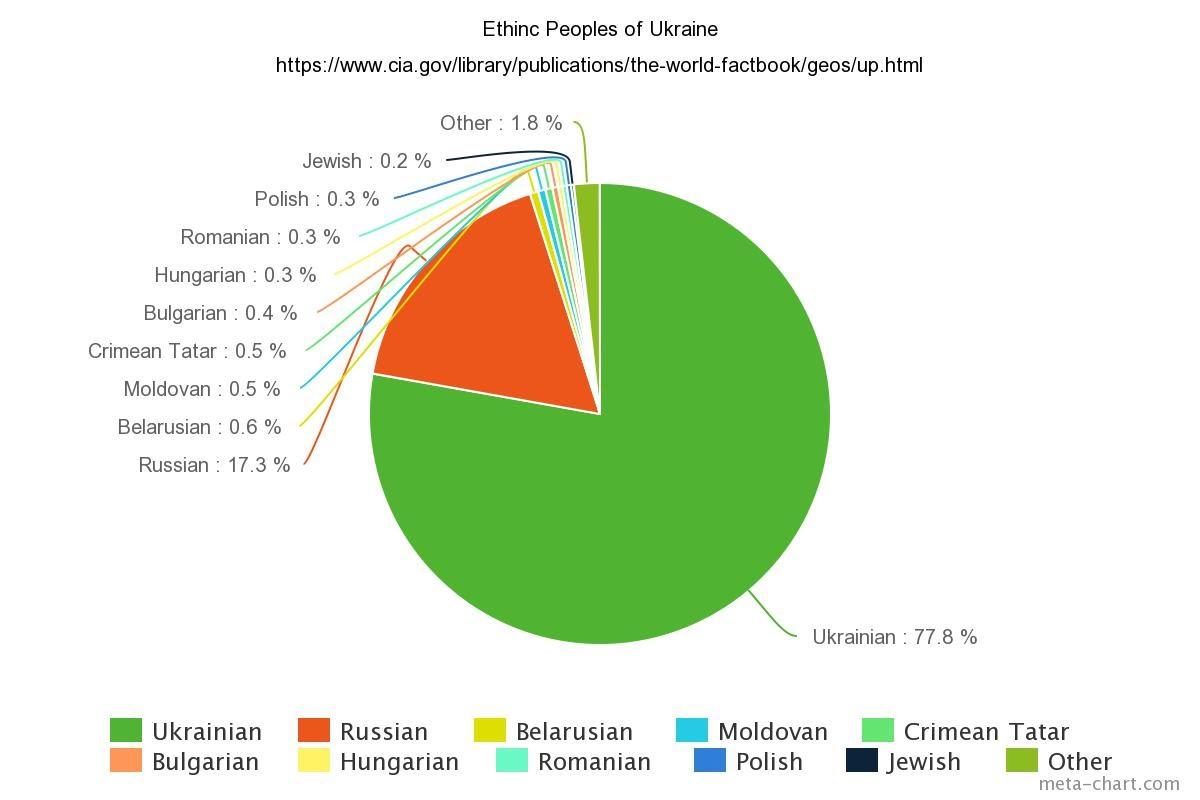 Culture ukraine syrnyky nvjuhfo Choice Image