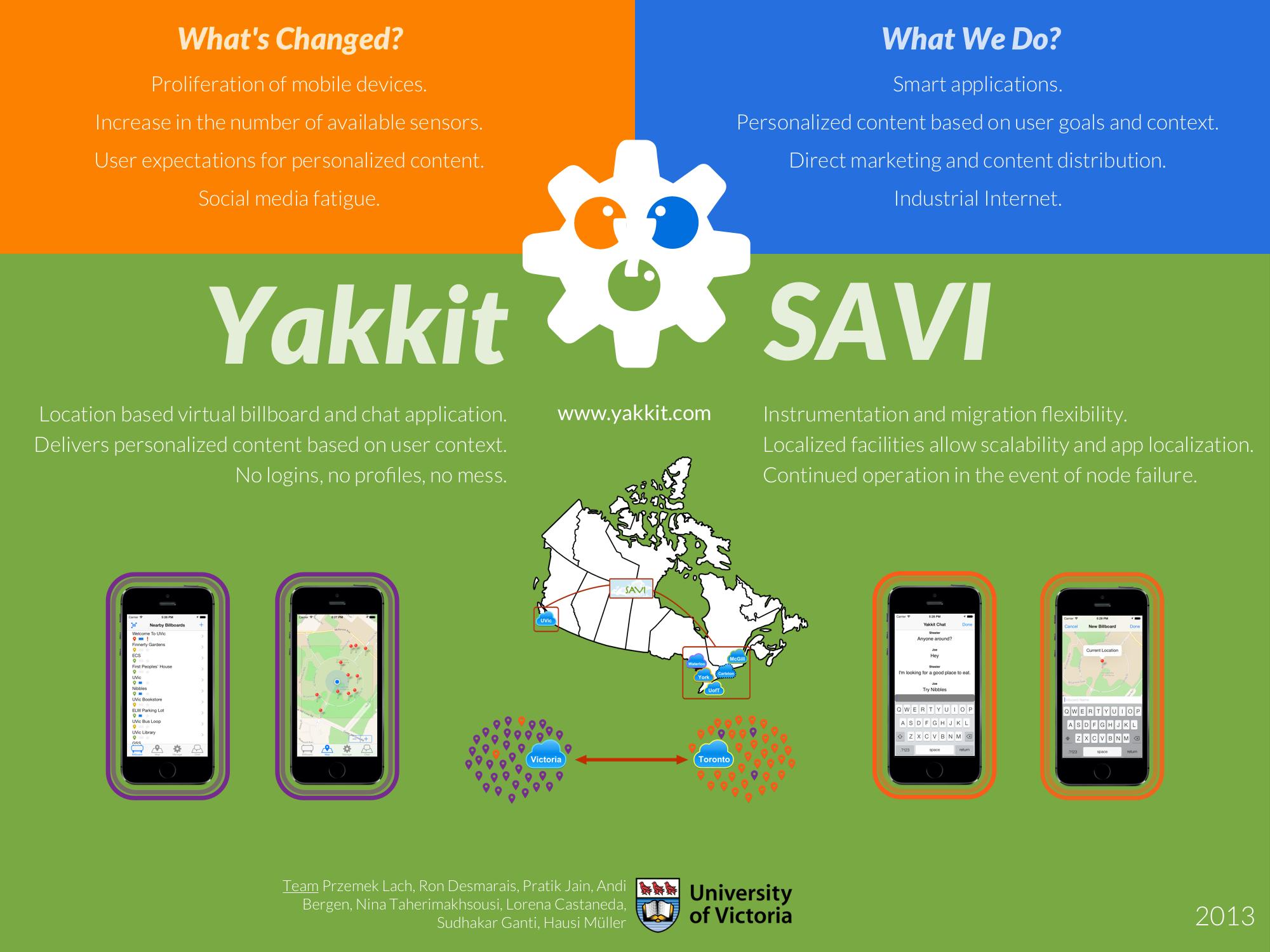 https://sites.google.com/a/rigiresearch.com/rigi-research/research/yakkit-location-based-messaging/Yakkit%20CASCON%20Poster.png
