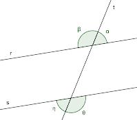 Ngulos Entre Rectas Paralelas Euclides