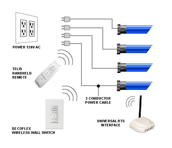 Somfy Switch Wiring Diagram from sites.google.com