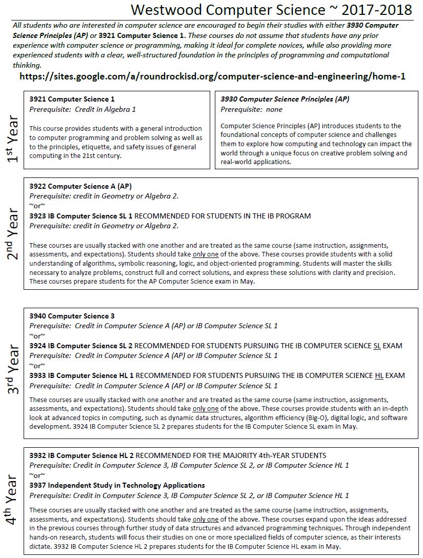 Computer Science Course Descriptions - AP Computer Science