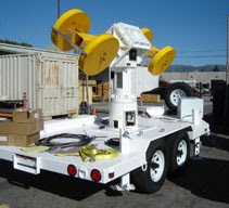 Trailer Mounted Weather Radar Antenna Positioner being tested