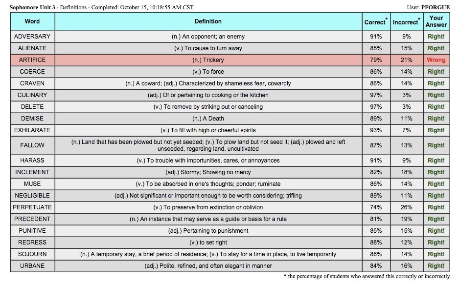 unit 10 p1 Assignment 1 (p1 & m1) breakdown of tasks assignment 2 (p2, p3, p4,  unit 10: outdoor and adventurous activities assessment grading & criteria unit 10: content.
