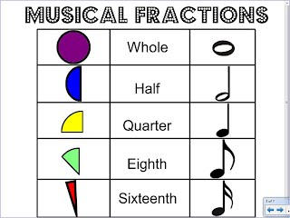 Fraction Friction - Digital Breakout Games RSU 22