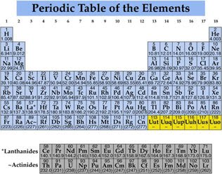 Research publications doc nashs website most of them have to do with the chemistry of superheavy elements such as those in yellow in the periodic table urtaz Choice Image