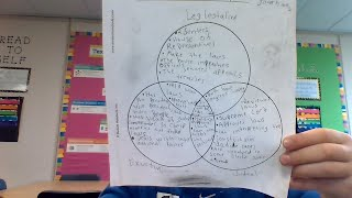 The differences and similarities of the 3 branches of the government venn diagram of the 3 branches ccuart Choice Image