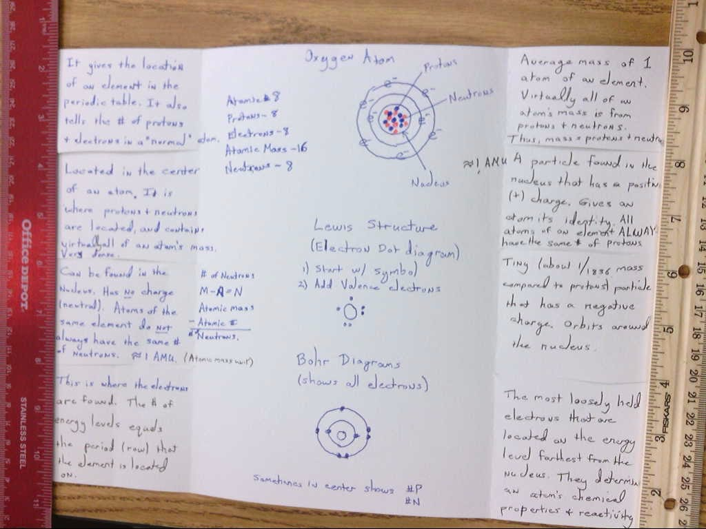 Lessons notes agenda mr srallas science site after foldable was finished we watched if time permitted 2 eureka videos the first video was on the molecular arrangement of solids and the second urtaz Images