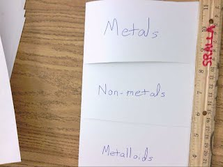 Lessons notes agenda mr srallas science site when students had finished coloring their periodic tables and gluing them into their science journals we did a foldable on the 3 categories of elements urtaz Images