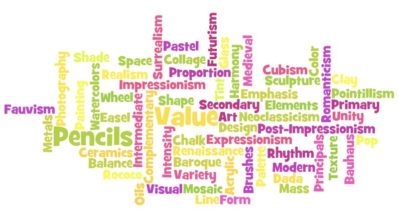 Art Foundations Vocabulary - Ms. Richardson's Web Site