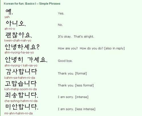 Korean phrases the korean club shs the korean club shs m4hsunfo