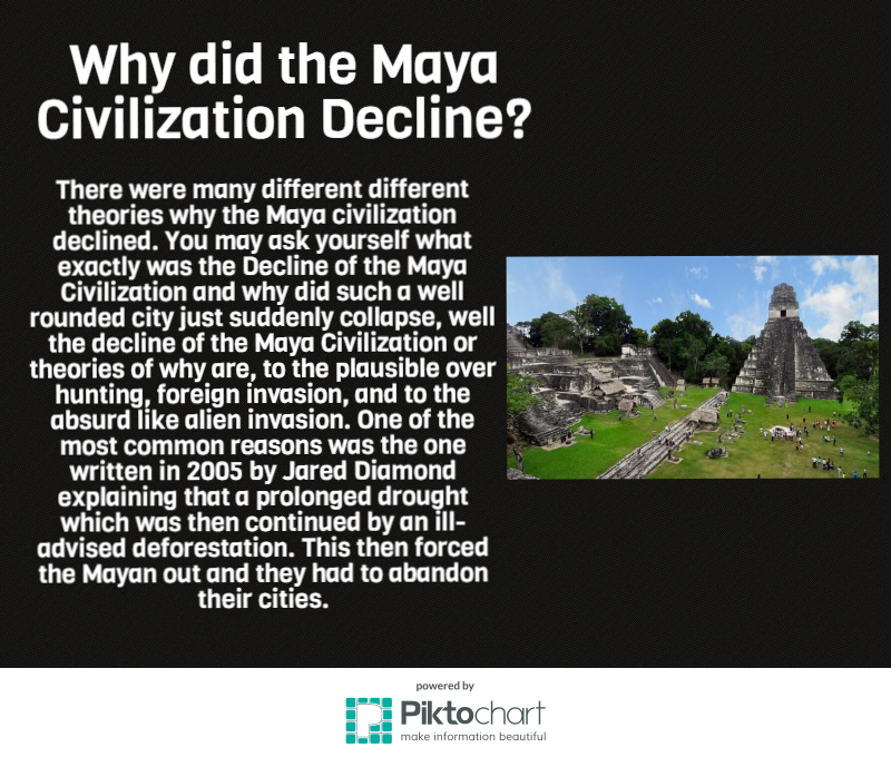 what happened to mayan civilization 9112017  mayan civilization - why does nasa have theories of what happened to them the flat earth society flat earth discussion boards flat earth community.