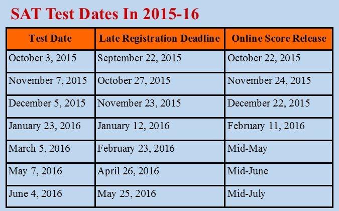 SAT/ACT Test Dates - SAT & ACT
