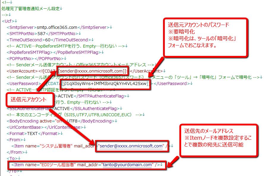 ネクストセット アドオン データ連携ツール マニュアルページ ツール