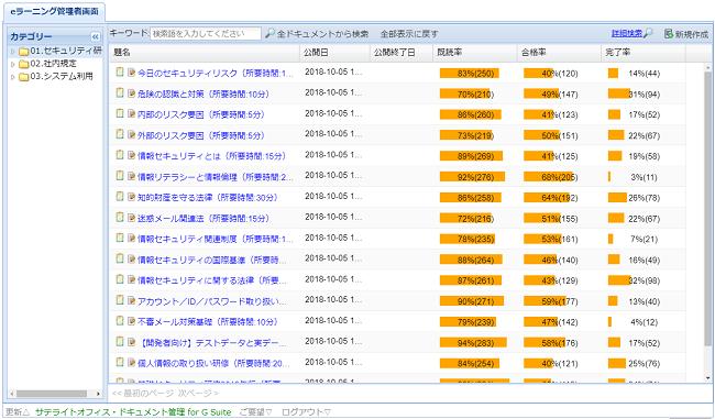 Eラーニング - 【社外向け】ネクストセット導入支援ユーザー様向け