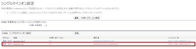 https://sites.google.com/a/sateraito.jp/sateraito-dounyuu/Home/sso/salesforce/Salesforce7.png