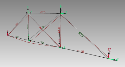 Example - FreeCAD: Truss Analysis