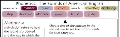 http://www.uiowa.edu/~acadtech/phonetics/english/frameset.html