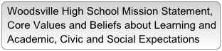 https://sites.google.com/a/sau23.org/woodsvillenh3/woodsville-high-school-mission-statement-core-values-and-beliefs-about-learning-and-academic-civic-and-social-expectations