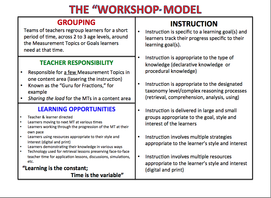 Grouping And Regrouping Curriculum And Instruction