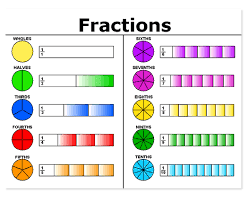 http://interactivesites.weebly.com/fractions.html