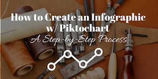 http://www.bluewiremedia.com.au/blog/2015/02/create-infographic-piktochart-step-step-process