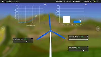 http://interactives.ck12.org/simulations/physics/wind-turbine/app/index.html?referrer=ck12Launcher&backUrl=http://interactives.ck12.org/simulations/