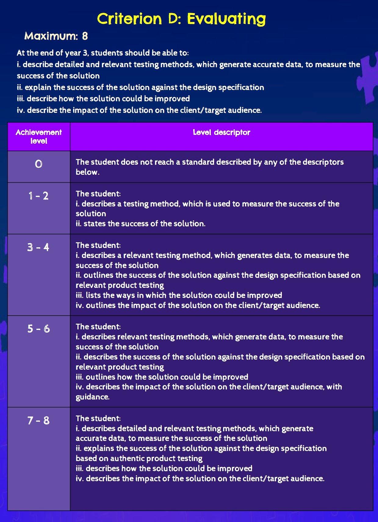 Assessment - Gr9 MYP Design Tech