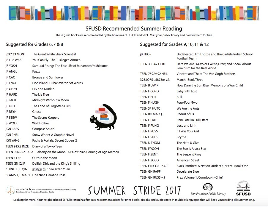 https://sfpl.bibliocommons.com/list/share/378227437_sfpl_family/944451847_2017_sfusd_recommended_summer_reading,_grades_9-12