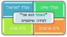 http://colearningphk.edu-haifa.org.il/home/birthday
