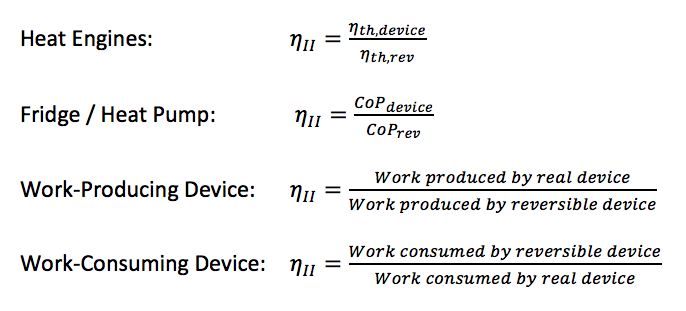 time and work efficiency problems pdf