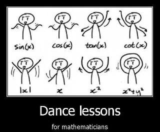 Image result for math jokes