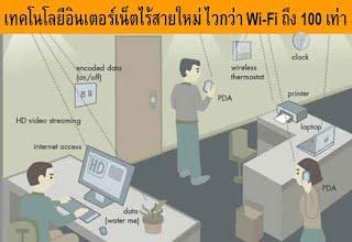 http://www.vcharkarn.com/vnews/503702