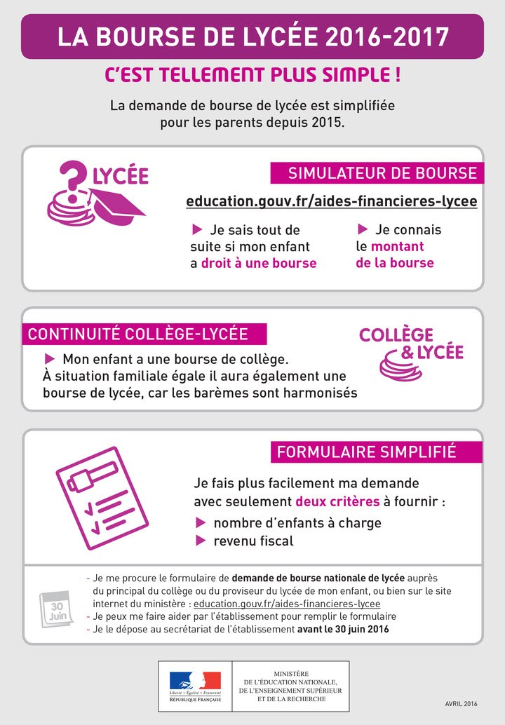 http://www.education.gouv.fr/aides-financieres-lycee