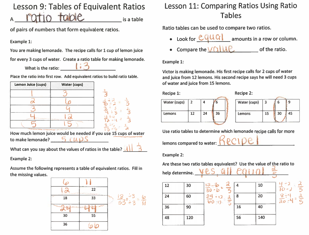 how to create ratio tables