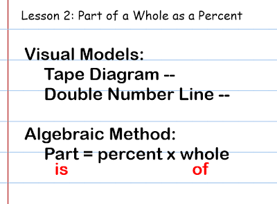 6th grade advanced math 6th grade math website heres a copy of the notes fandeluxe Gallery