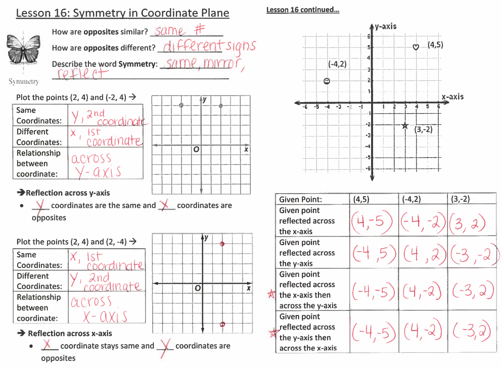 eureka math lesson 16 symmetry in the coordinate plane