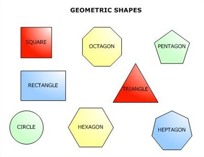 The Art Element of Shape - St. Mary's Springs Academy ...