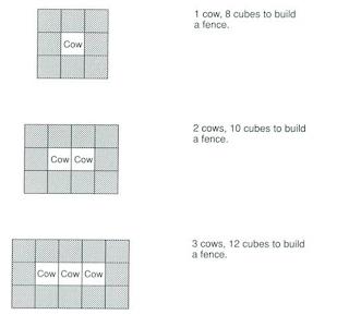Pre-Algebra : A Teaching Textbook by Shawn Sabouri and Greg Sabouri (2011, Spir…