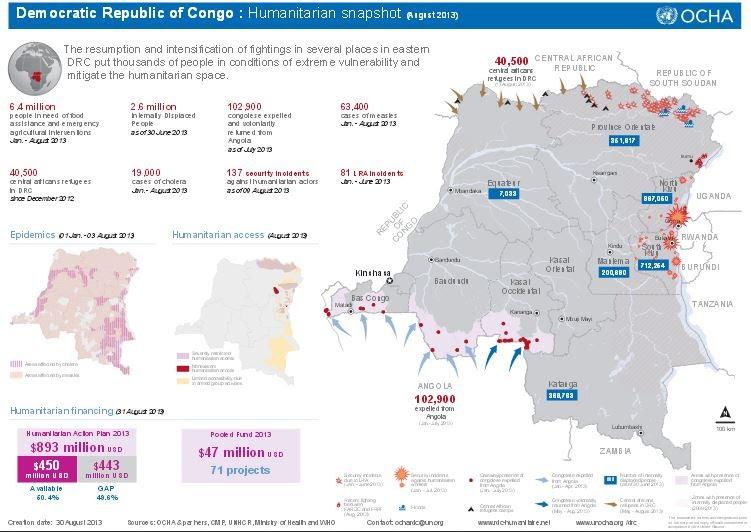 DRC Humanitarian Crisis Map   Lynch's PSGS Hub